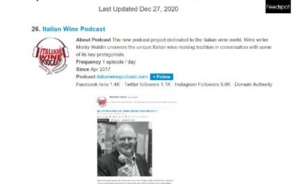 """Feedspot Names Italian Wine Podcast to """"Top 40 Podcasts You Must Follow"""""""