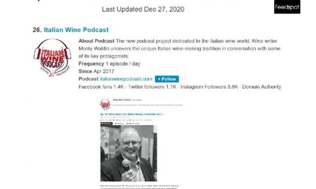 "Feedspot Names Italian Wine Podcast to ""Top 40 Podcasts You Must Follow"""